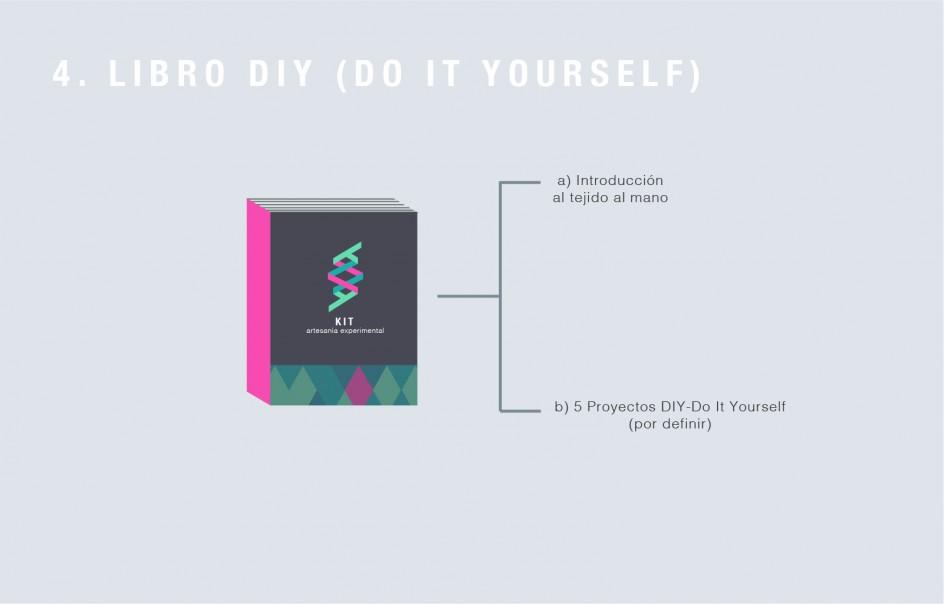 Kit diy de artesana experimental perdesignnet libro manual solutioingenieria Images